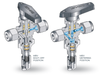 Ham-Let Valves and Instrumentation Fittings
